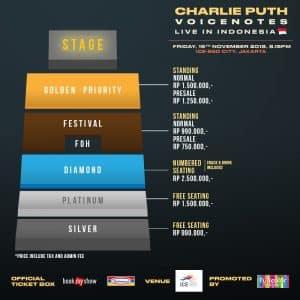 Harga tiket Charlie Puth